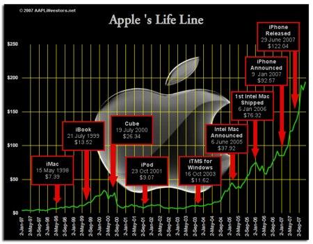 Come vengono tassate le stock options